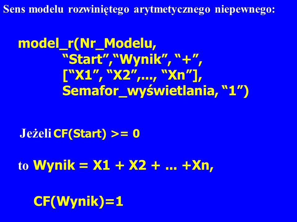 model_r(Nr_Modelu, Start , Wynik , + , [ X1 , X2 ,..., Xn ],